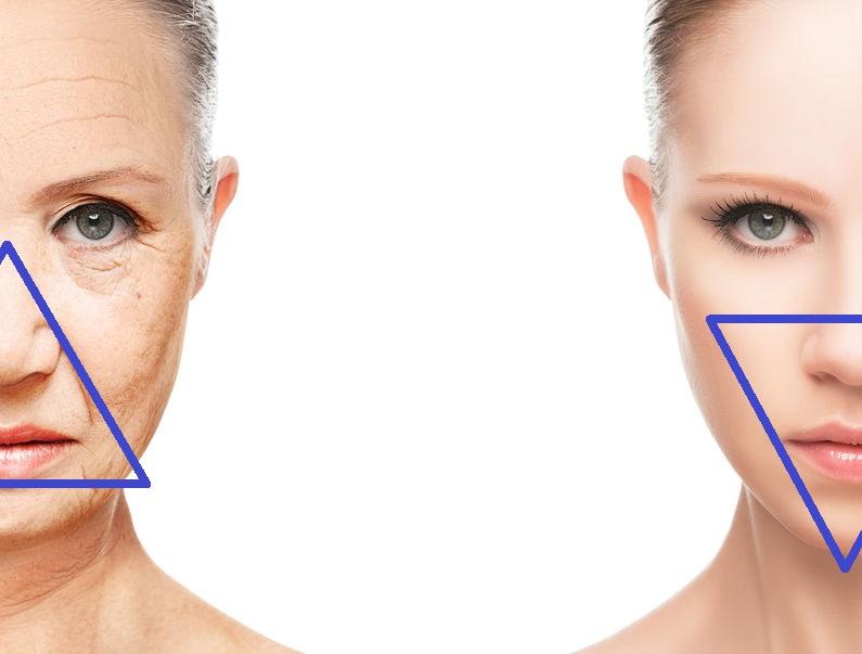 Zmarszczki czy owal twarzy ? co szybciej zdradza nasz wiek?